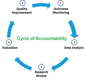 cycle-of-accountability_imagelarge.png